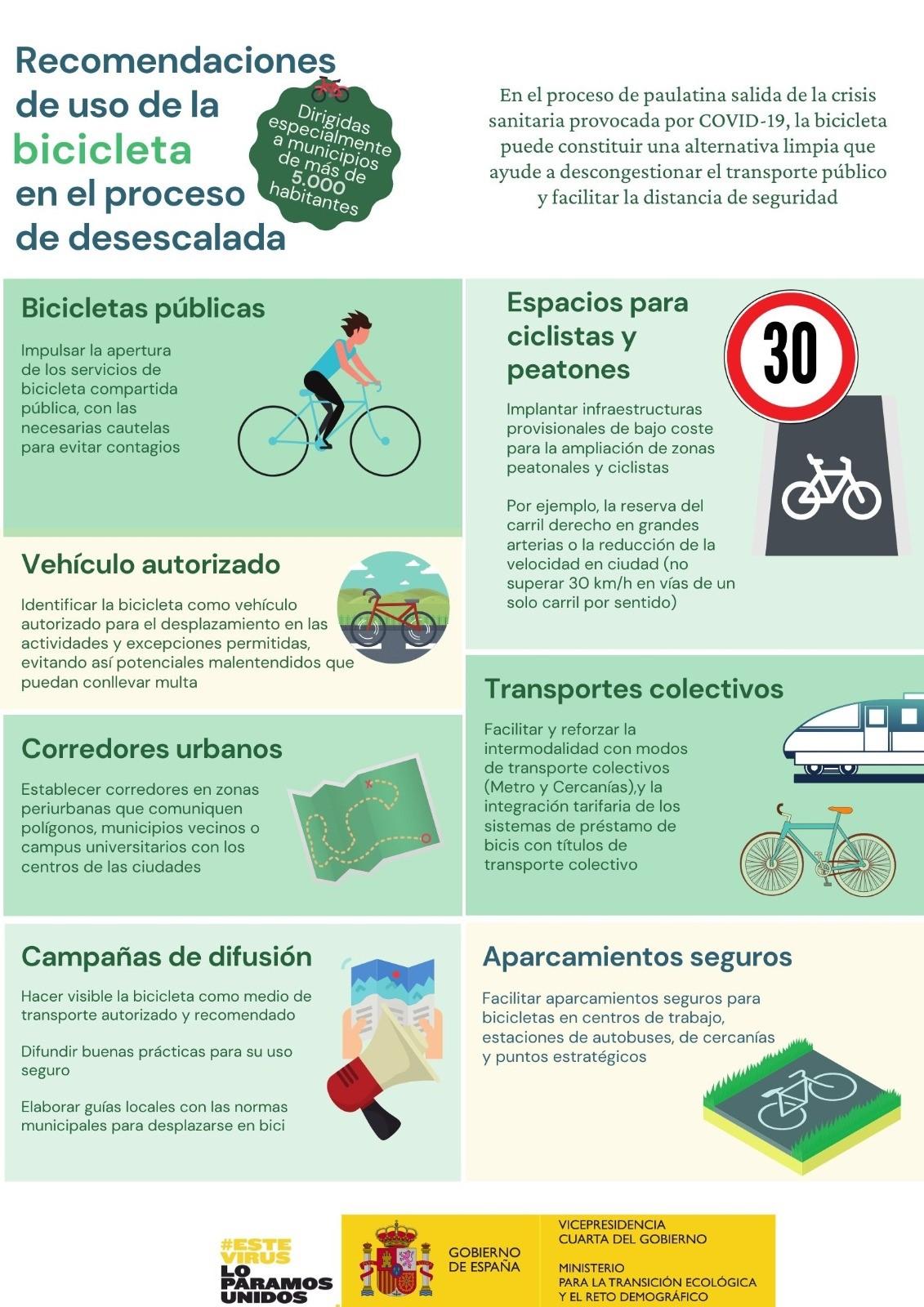 Recomendaciones para el uso de la bicicleta en la desescalada. Imagen: Miteco