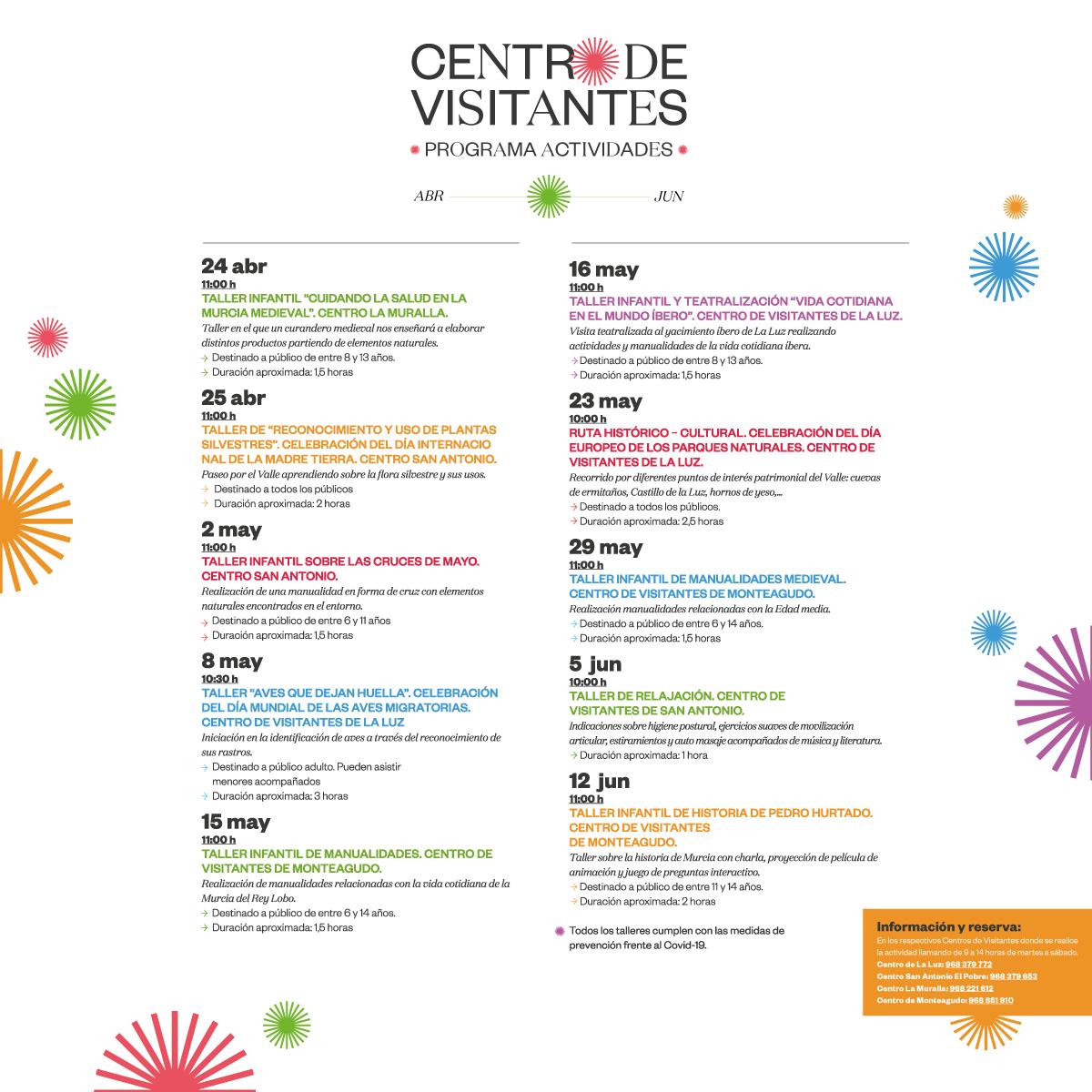 Programación de los Centros de Visitantes del Ayto. de Murcia