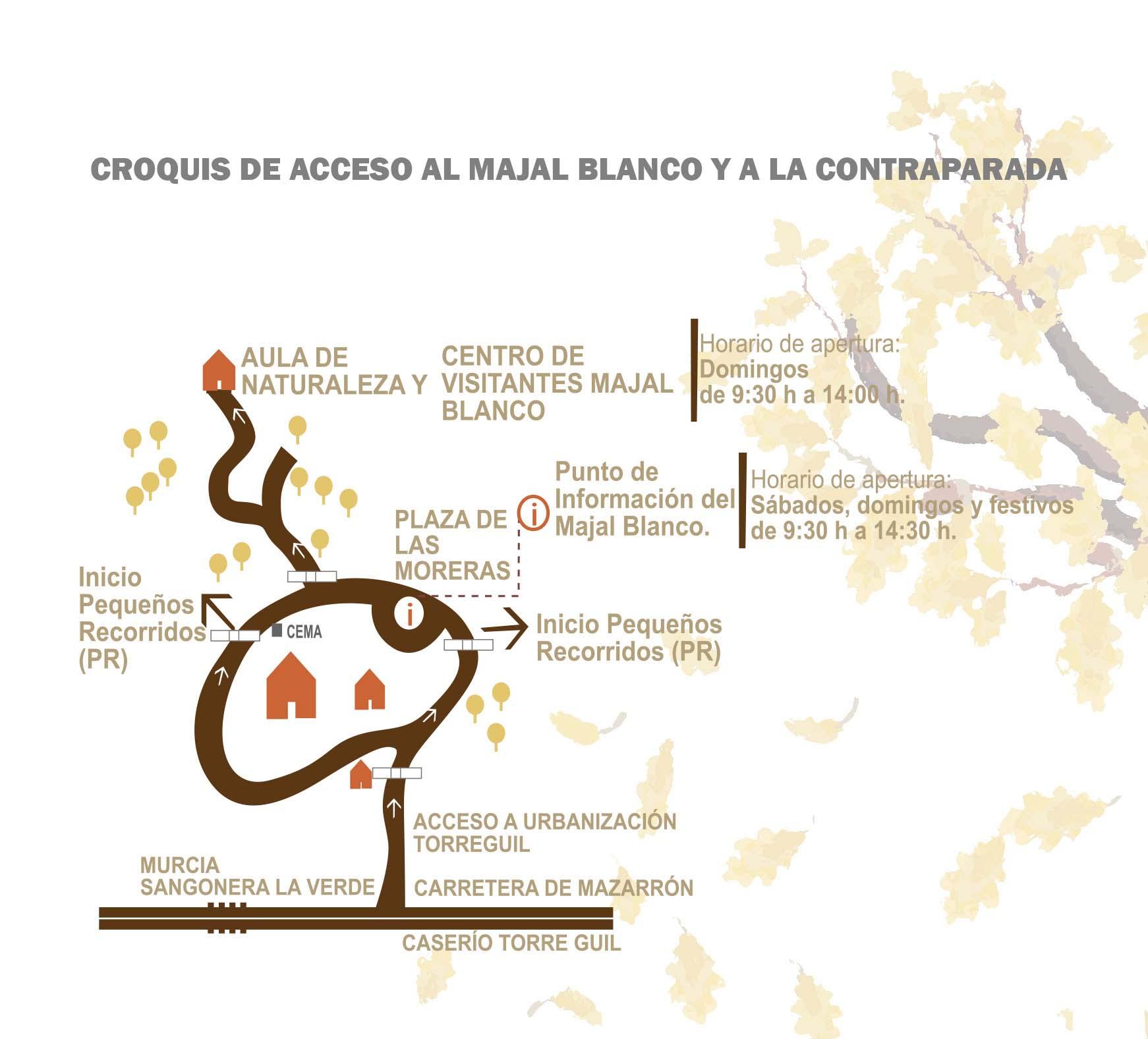 Croquis de acceso al Majal Blanco. Ayto. de Murcia