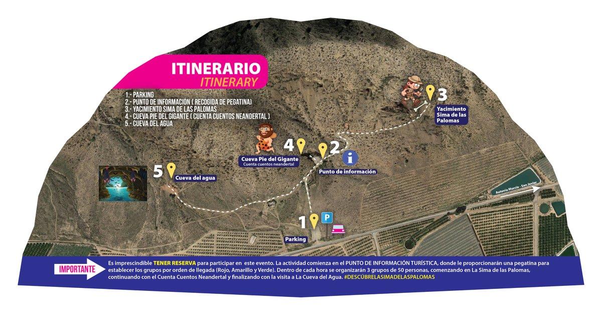 Itinerario de la Jornada de Puertas Abiertas en la Sima de Las Palomas, con el Ayto. de Torre Pacheco