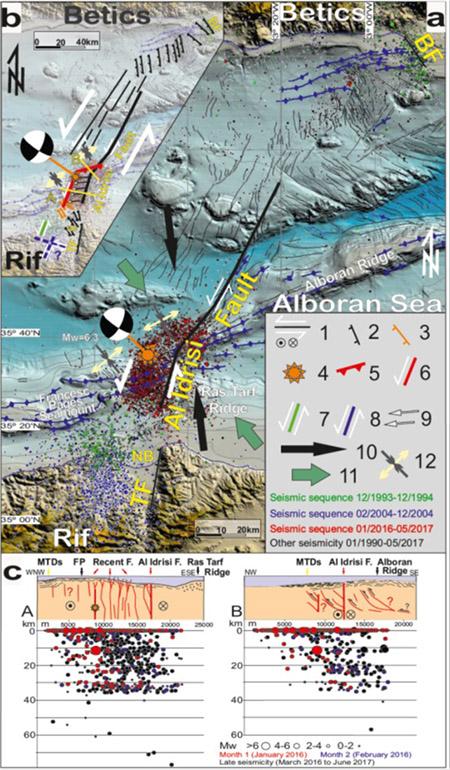 Esquema de las estructuras activas que originaron la serie sísmica de 2016-17 en el Mar de Alborán. Imagen: CSIC